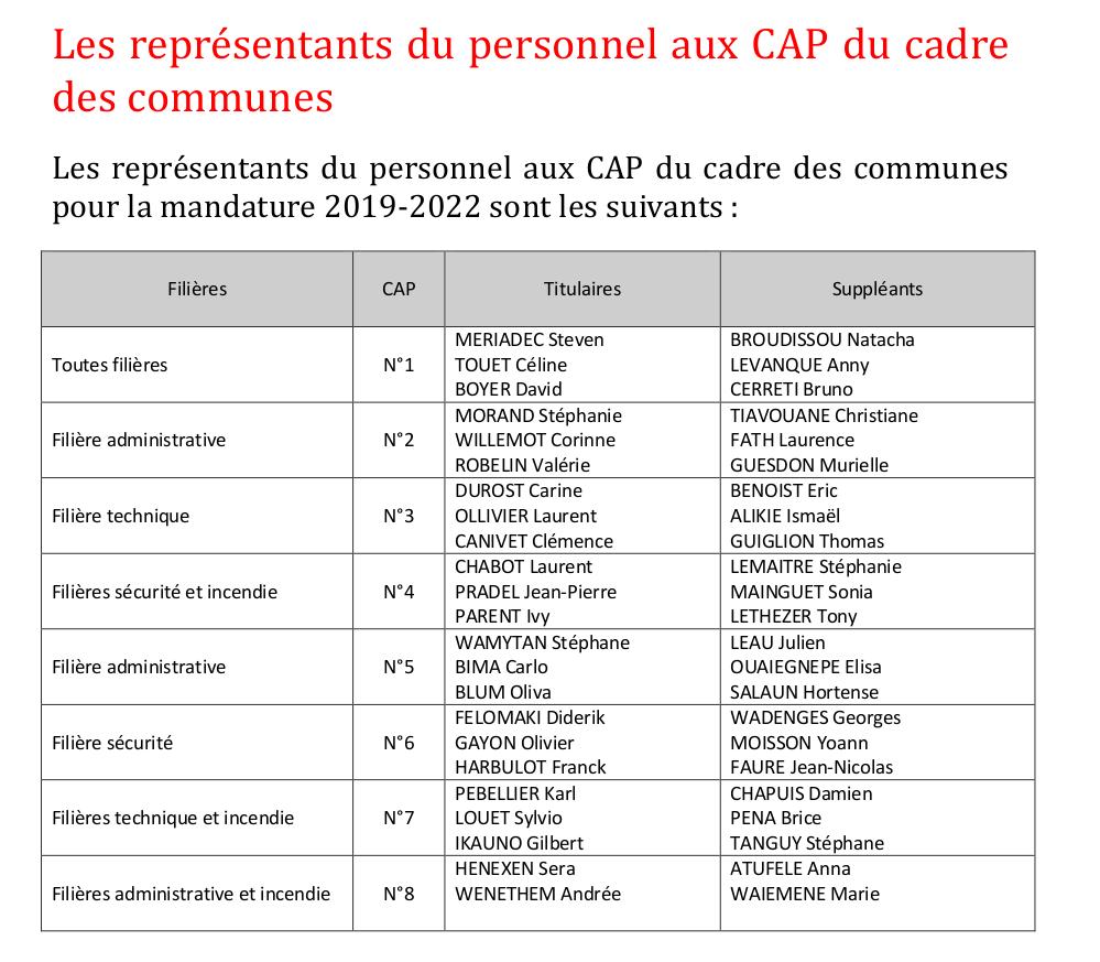 Représentants du personnel aux CAP du cadre communal pour la mandature 2019-2022 V2